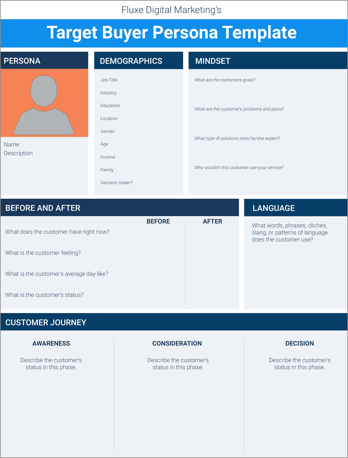 Buyers persona template